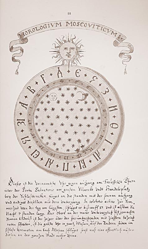 Часы на Спаскихъ воротахъ