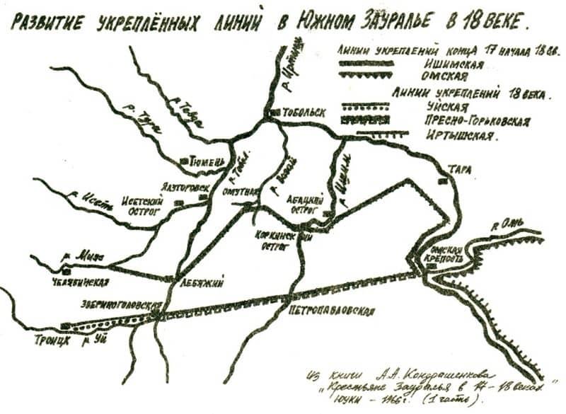 Ишимская линия