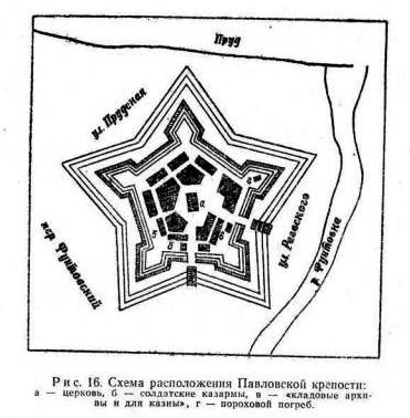 Павловская крепость