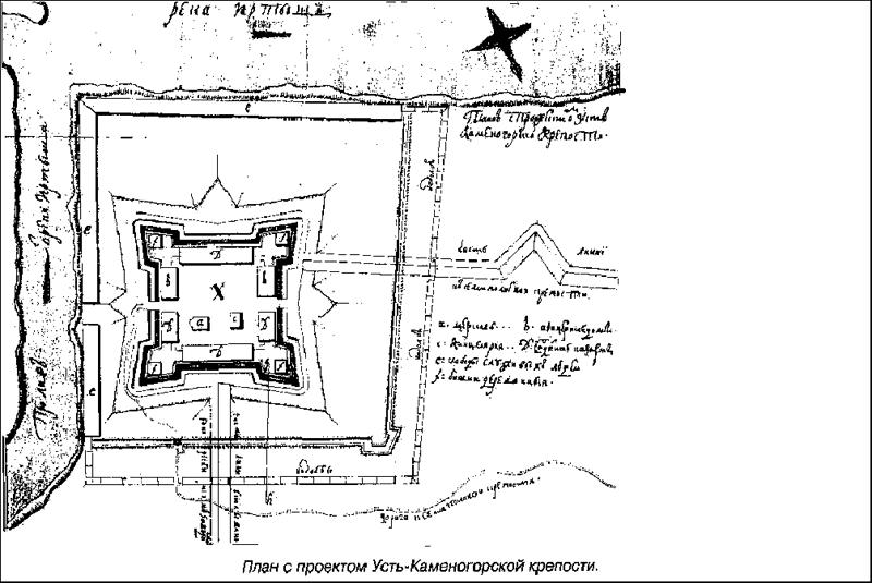 Усть-Каменогорская крепость