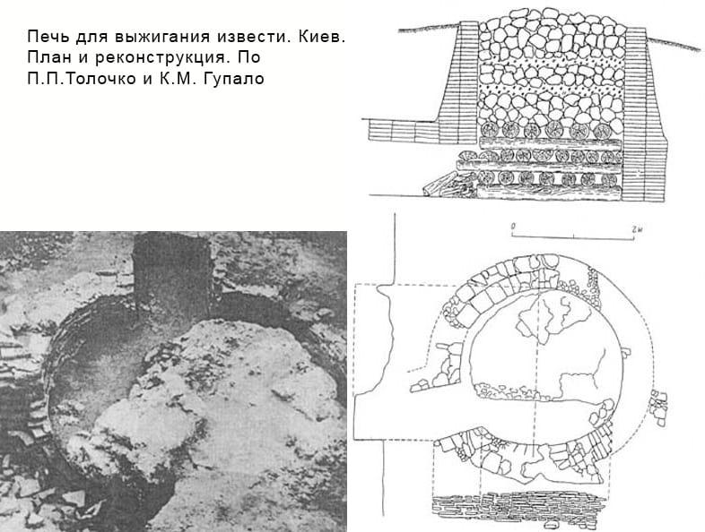 древняя плавильная печь SIbved Сибвед
