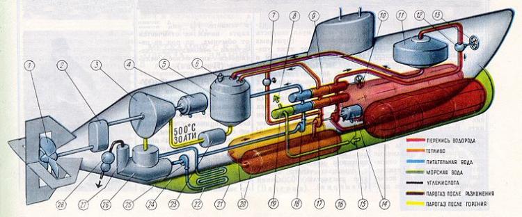 Водород - топливо будущего Игорь Дабахов