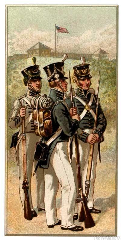 Солдаты армии США 1812г.