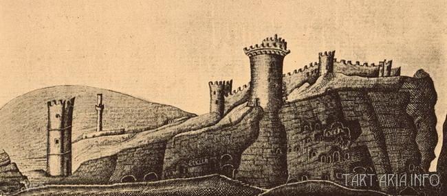 Общий вид крепости, рисунок 1783 г.