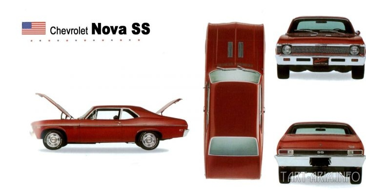 Шеви Нова, 1983 года