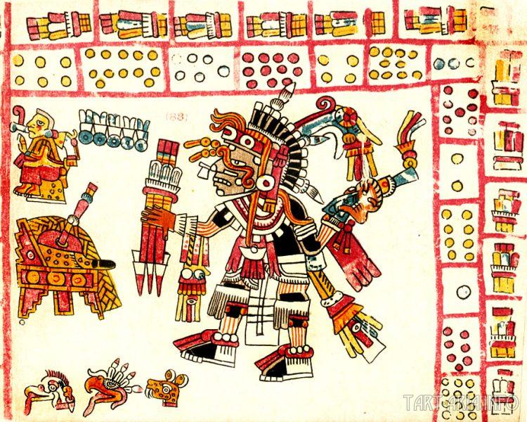 генетика ацтеков
