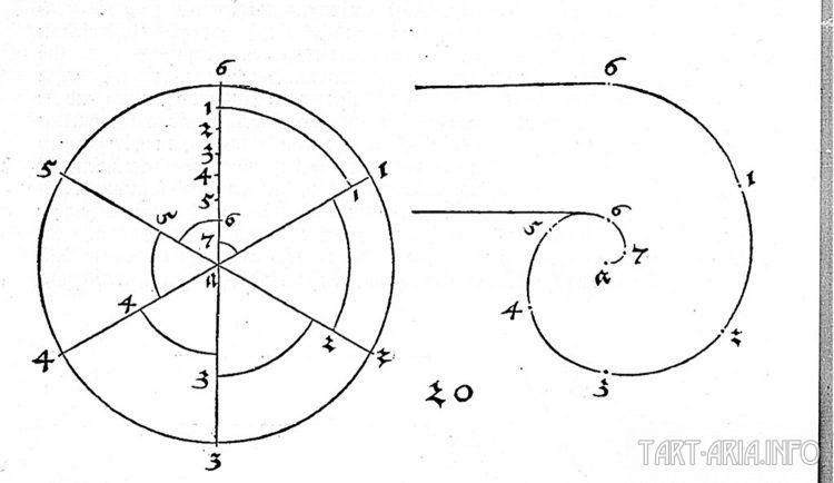 Анатомия фриза. Часть 1 tech_dancer