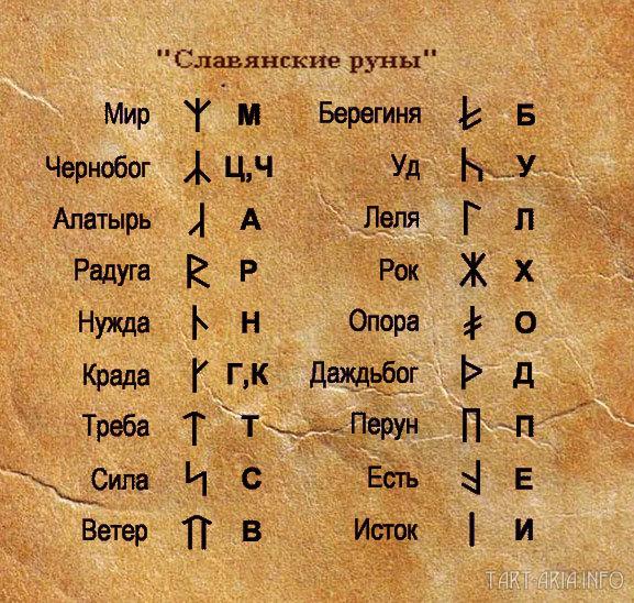 Древние руны разных народов i_mar_a