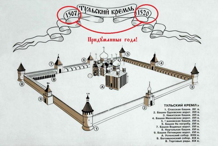 """Дата """"постройки"""" Тульского кремля"""