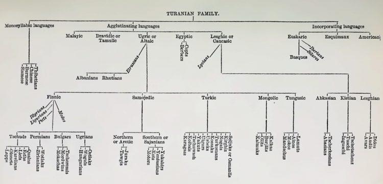 О туранском происхождении этрусков i_mar_a